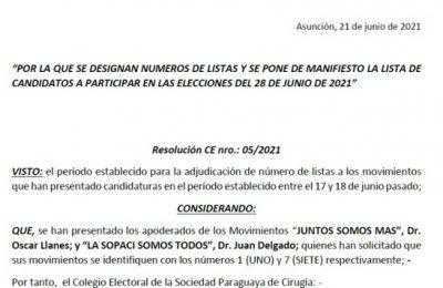 Resolución CE nro.: 05/2021